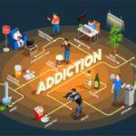 """Crecen las adicciones """"sin sustancia"""", más cadenas para los más pobres"""