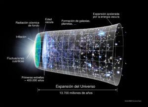 El principio cosmológico antrópico